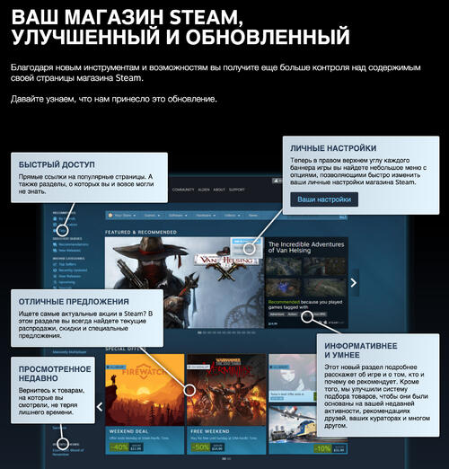 Скриншот рекламной страницы Steam Discovery Update